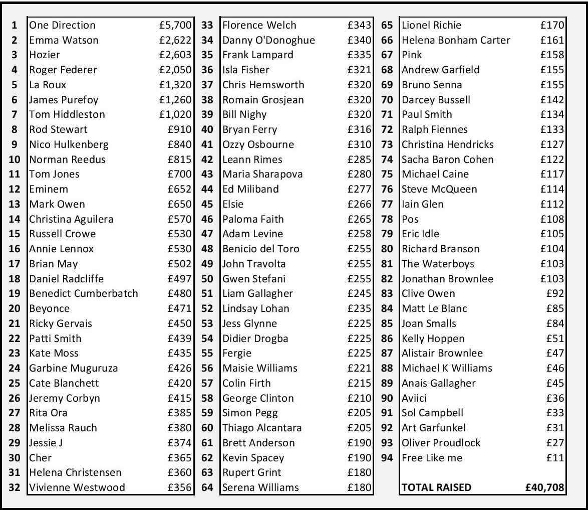 Leaderboard2015(2)-page-001